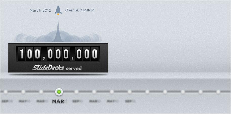 100,000,000 Decks Served!